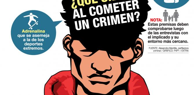 PSIQUIS-CRIMINAL